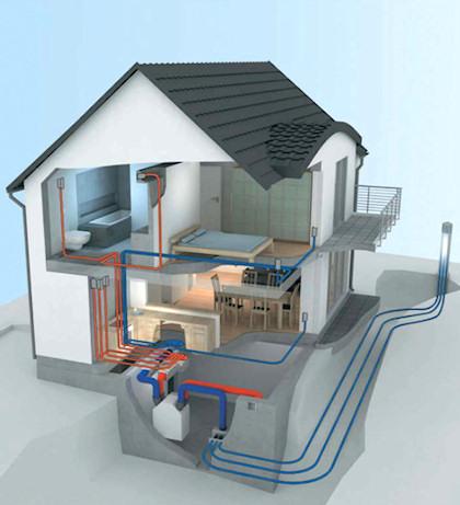 Case ecologiche passive e case in legno impianto di for Case in legno passive